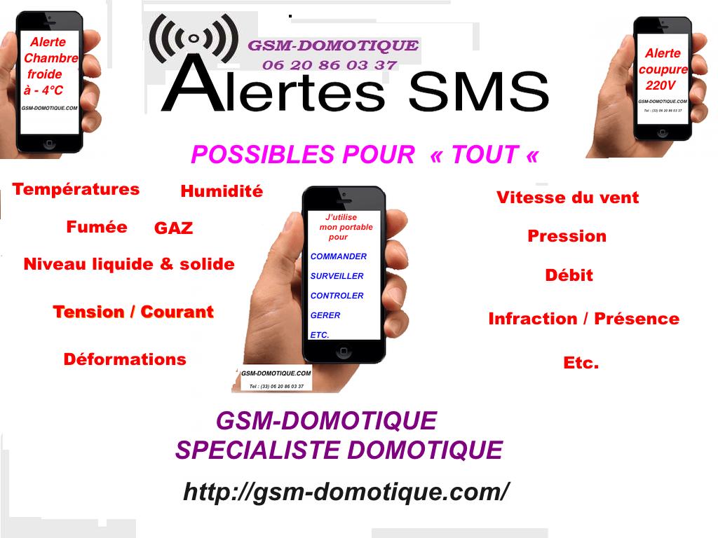COMMENT TOUT SURVEILLER ET GERER PAR UN SIMPLE SMS