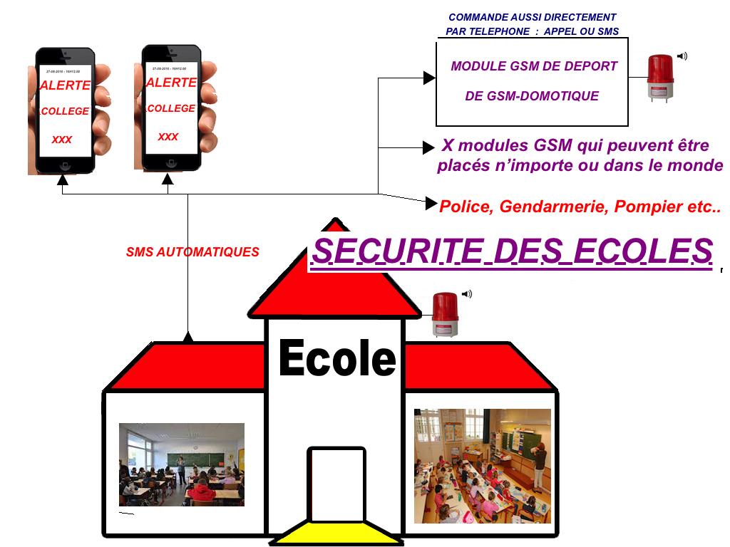 Sécurité dans les établissements scolaires2 en utilisant les alertes SMS déportées2