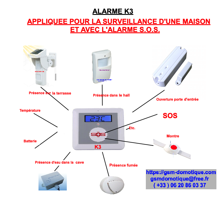 ALARME GSM MULTIFONCTIONS, ALERTES S.O.S , APPLICATION SPECIALE BATEAUX , ETC.