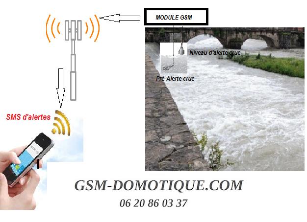 surveillance-crues-par-GSM