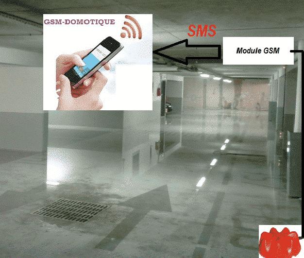 Système d'alerte inondations par SMS