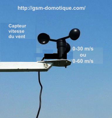 Transducteur vitesse du vent 4-20 mA