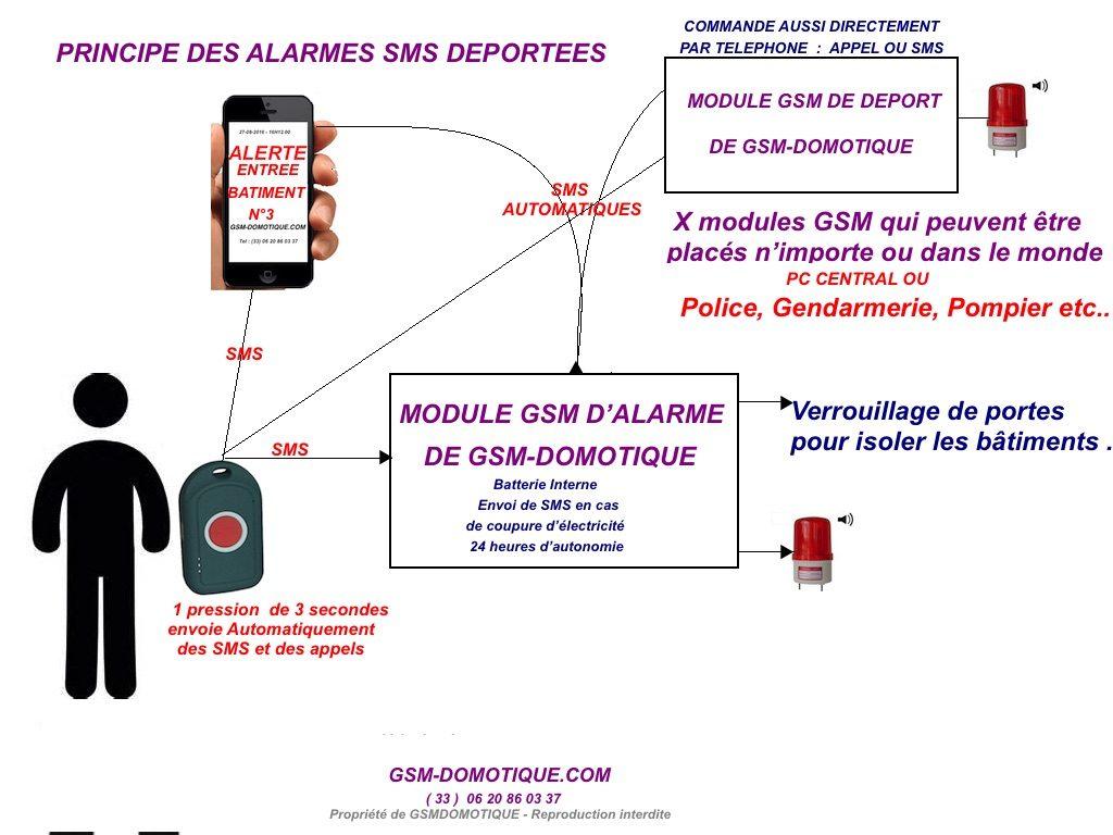 Sécurité dans les centres commerciaux2 avec les alertes SMS déportées - copie