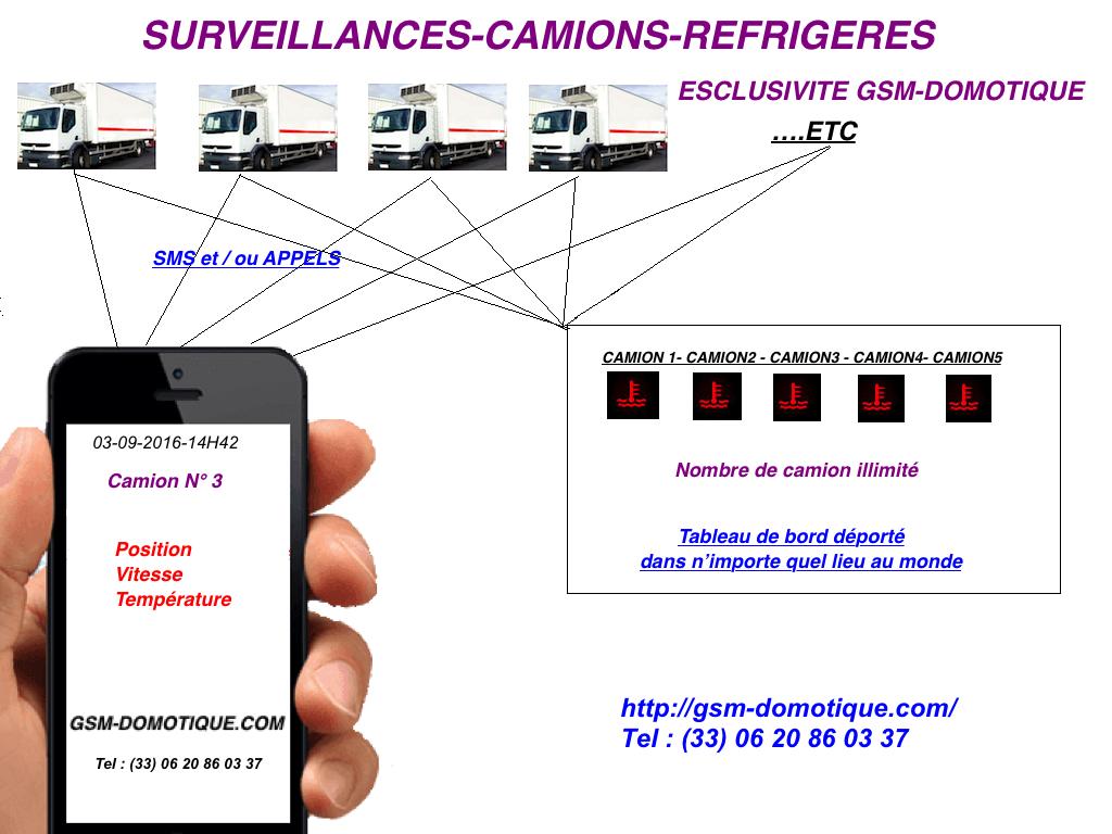 Surveillances-camions-refrigeres - copie