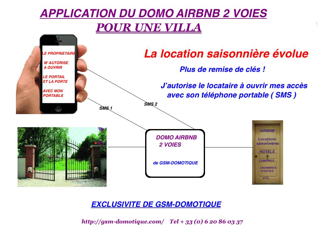 DOMO AIRBNB 2 VOIES COMMANDE DE GACHE ELECTRIQUE A DISTANCE
