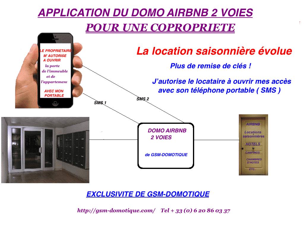 DOMO-AIRBNB-POUR-COPROPRIETE