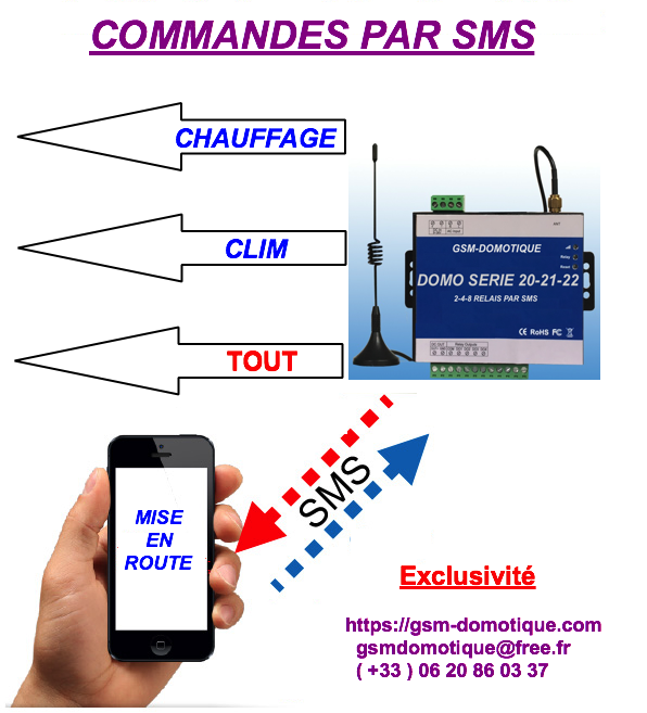 COMMANDE-PAR-SMS-CHAUFFAGE-DE-GSM-DOMOTIQUE