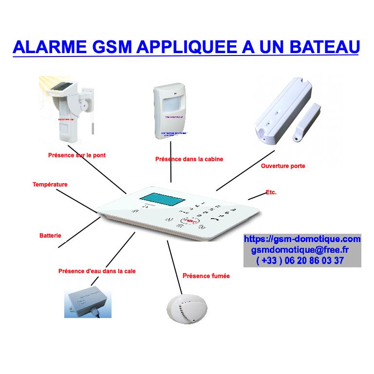 MODULE GSM POUR BATEAU