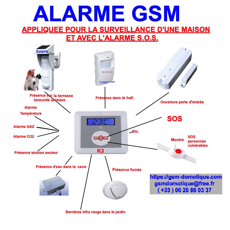 Les nouvelles alarmes intelligentes GSM Multifonctions