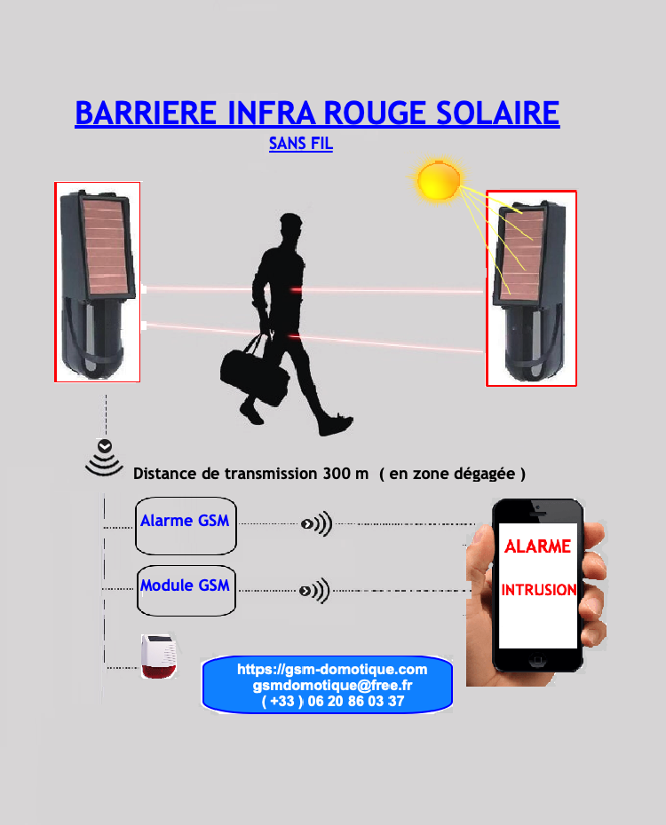 Barrière Infrarouge solaire polyvalente
