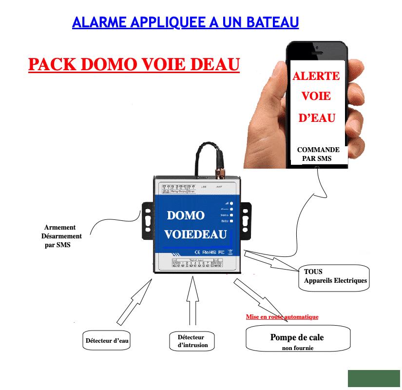 ALARME-BATEAU-DOMO VOIEDEAU-GSM-DOMOTIQUE