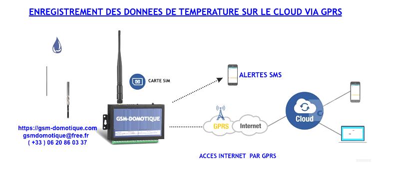 ENREGISTREMENT-DONNEES-TEMPERATURE-CLOUD-GPRS-4G